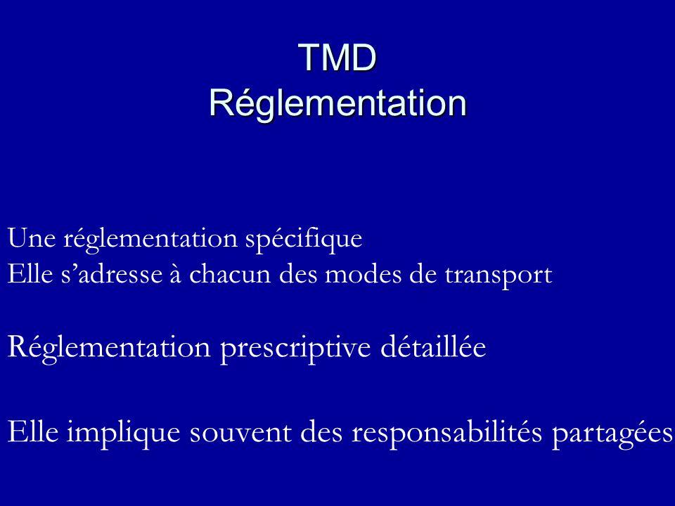 TMD Réglementation Une réglementation spécifique Elle sadresse à chacun des modes de transport Réglementation prescriptive détaillée Elle implique sou