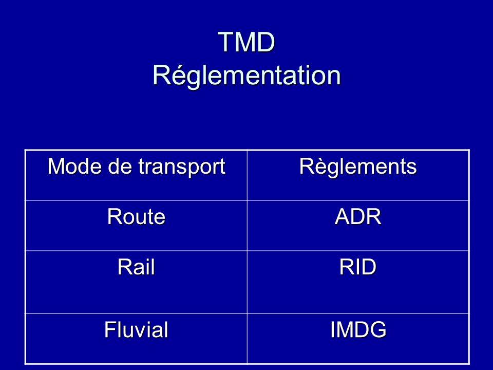 TMD Réglementation Mode de transport Règlements RouteADR RailRID FluvialIMDG