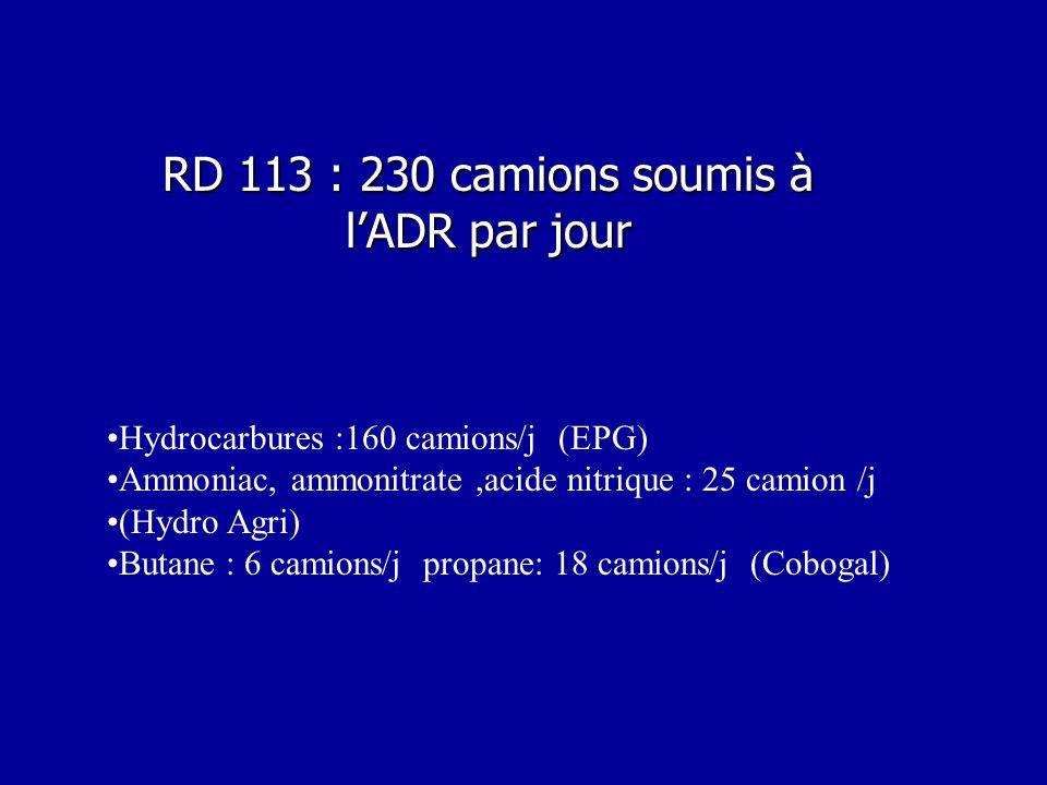 RD 113 : 230 camions soumis à lADR par jour Hydrocarbures :160 camions/j (EPG) Ammoniac, ammonitrate,acide nitrique : 25 camion /j (Hydro Agri) Butane
