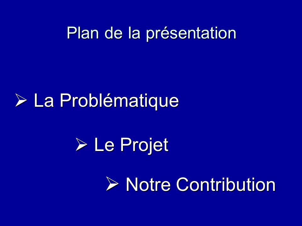 Plan de la présentation La Problématique La Problématique Le Projet Le Projet Notre Contribution Notre Contribution