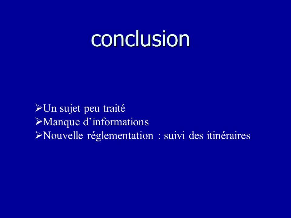 conclusion Un sujet peu traité Manque dinformations Nouvelle réglementation : suivi des itinéraires