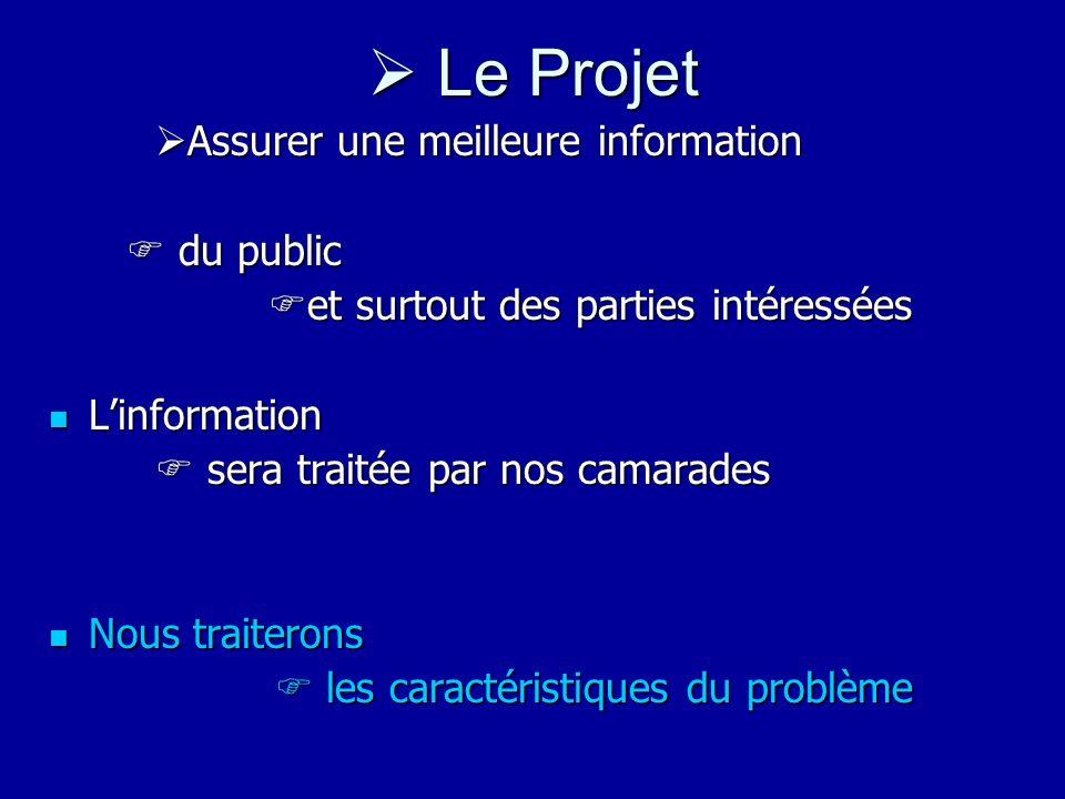 TMD Réglementation PAR PIPE PAR PIPE Eventuels incidents Eventuels incidents Surveillance : PSI Surveillance : PSI