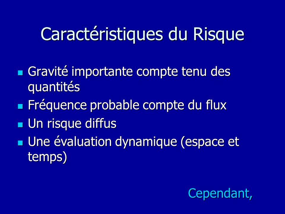 Caractéristiques du Risque Gravité importante compte tenu des quantités Gravité importante compte tenu des quantités Fréquence probable compte du flux