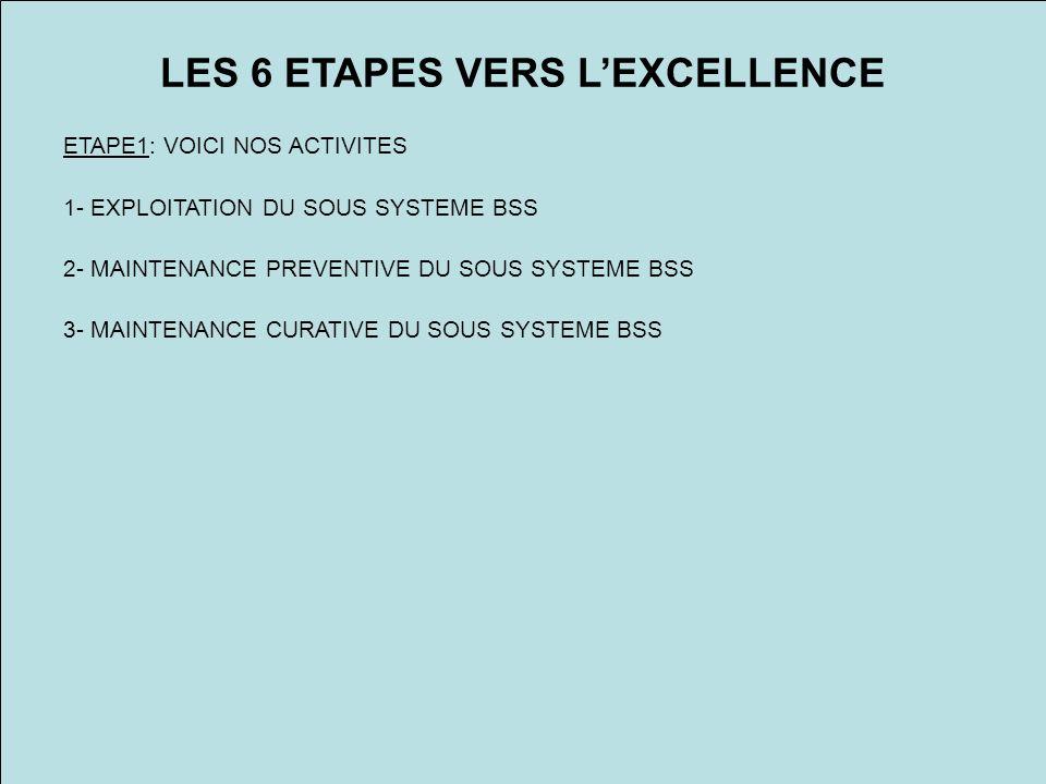 LES 6 ETAPES VERS LEXCELLENCE ETAPE1: VOICI NOS ACTIVITES 1- EXPLOITATION DU SOUS SYSTEME BSS 2- MAINTENANCE PREVENTIVE DU SOUS SYSTEME BSS 3- MAINTENANCE CURATIVE DU SOUS SYSTEME BSS