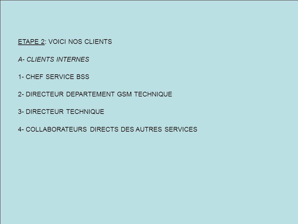ETAPE 2: VOICI NOS CLIENTS A- CLIENTS INTERNES 1- CHEF SERVICE BSS 2- DIRECTEUR DEPARTEMENT GSM TECHNIQUE 3- DIRECTEUR TECHNIQUE 4- COLLABORATEURS DIRECTS DES AUTRES SERVICES