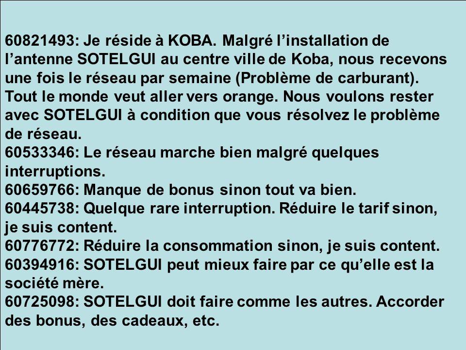 60821493: Je réside à KOBA. Malgré linstallation de lantenne SOTELGUI au centre ville de Koba, nous recevons une fois le réseau par semaine (Problème