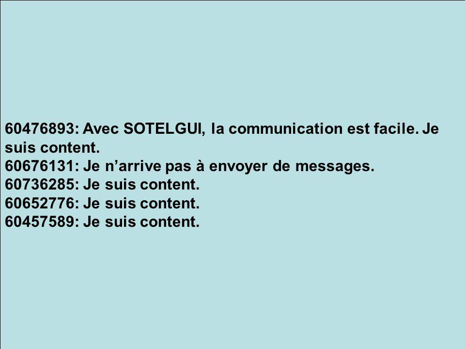 60476893: Avec SOTELGUI, la communication est facile. Je suis content. 60676131: Je narrive pas à envoyer de messages. 60736285: Je suis content. 6065