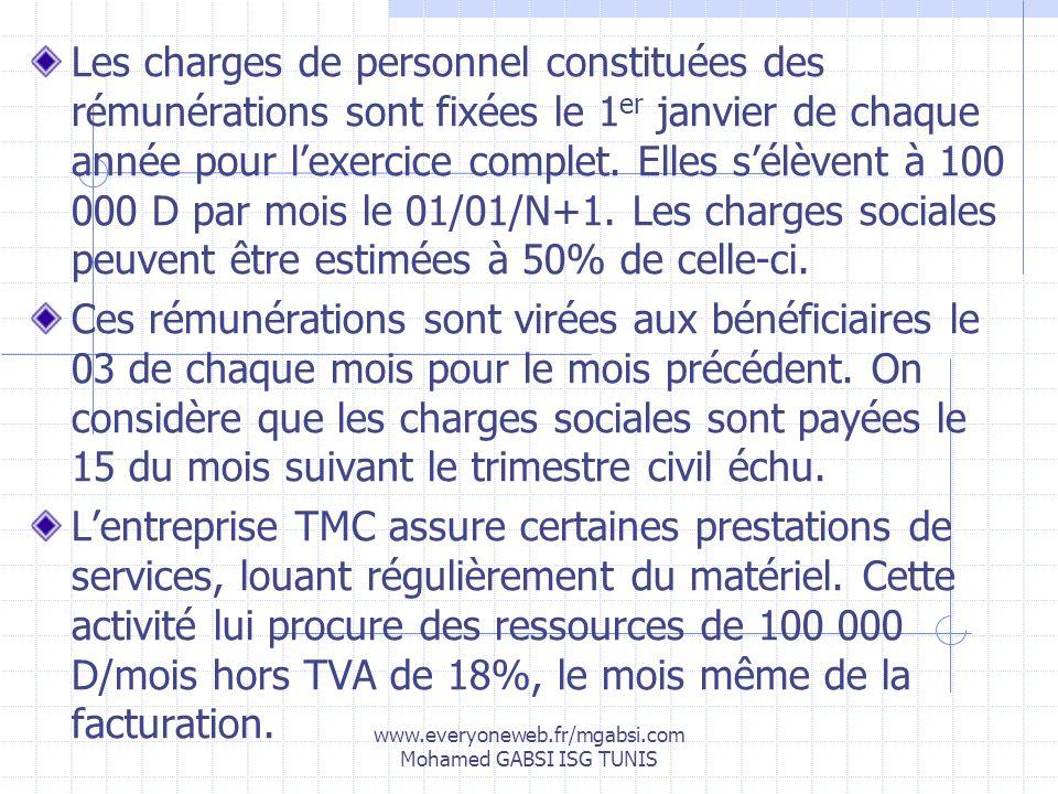 www.everyoneweb.fr/mgabsi.com Mohamed GABSI ISG TUNIS Les charges de personnel constituées des rémunérations sont fixées le 1 er janvier de chaque ann