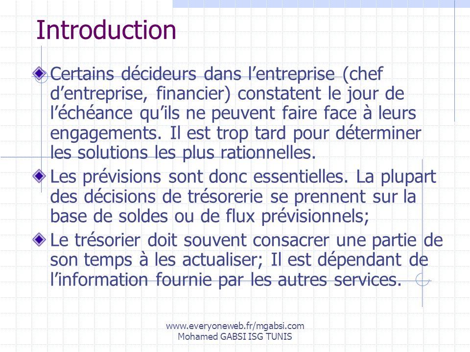 www.everyoneweb.fr/mgabsi.com Mohamed GABSI ISG TUNIS Étude de cas N° 1 Lentreprise Z est spécialisée dans le commerce des vêtements pour enfants.