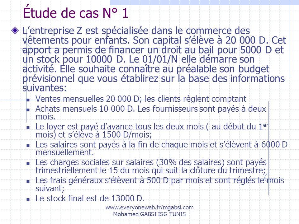 www.everyoneweb.fr/mgabsi.com Mohamed GABSI ISG TUNIS Étude de cas N° 1 Lentreprise Z est spécialisée dans le commerce des vêtements pour enfants. Son