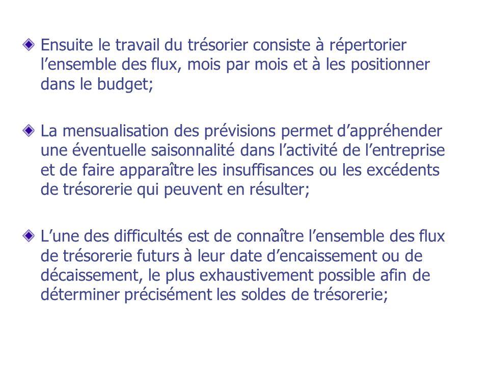 www.everyoneweb.fr/mgabsi.com Mohamed GABSI ISG TUNIS Lentreprise règle 10 000 D HT (TVA 18%)par mois pour les autres services extérieurs.