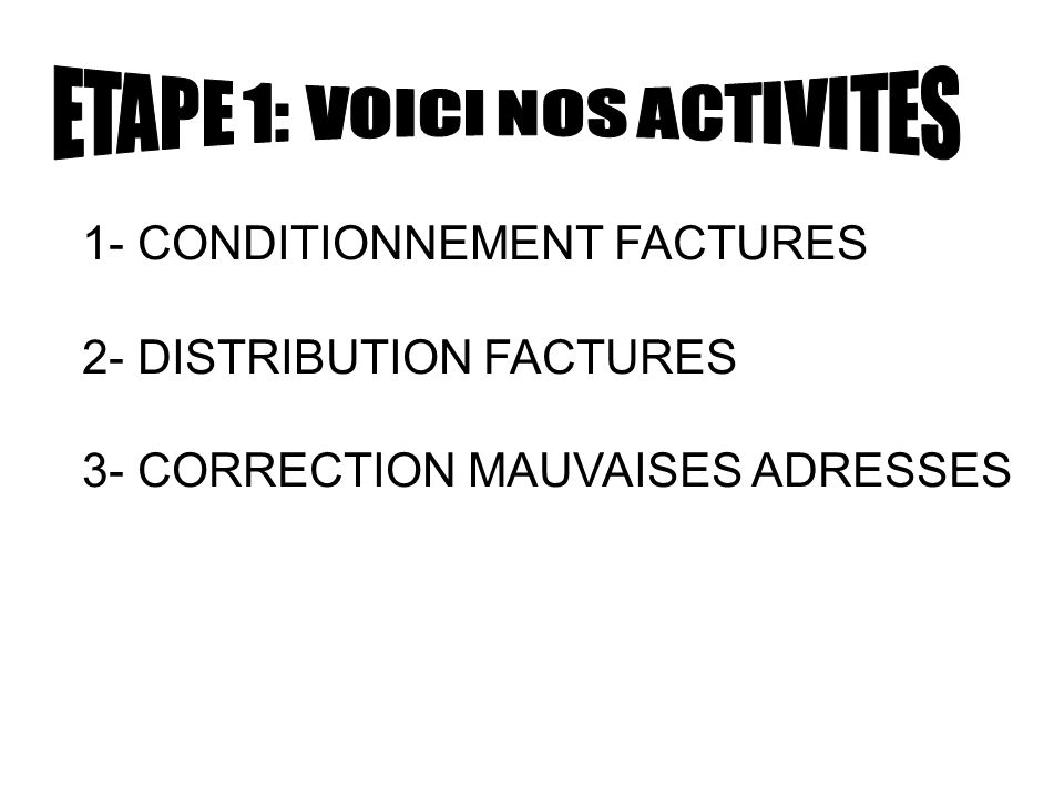 1- CONDITIONNEMENT FACTURES 2- DISTRIBUTION FACTURES 3- CORRECTION MAUVAISES ADRESSES