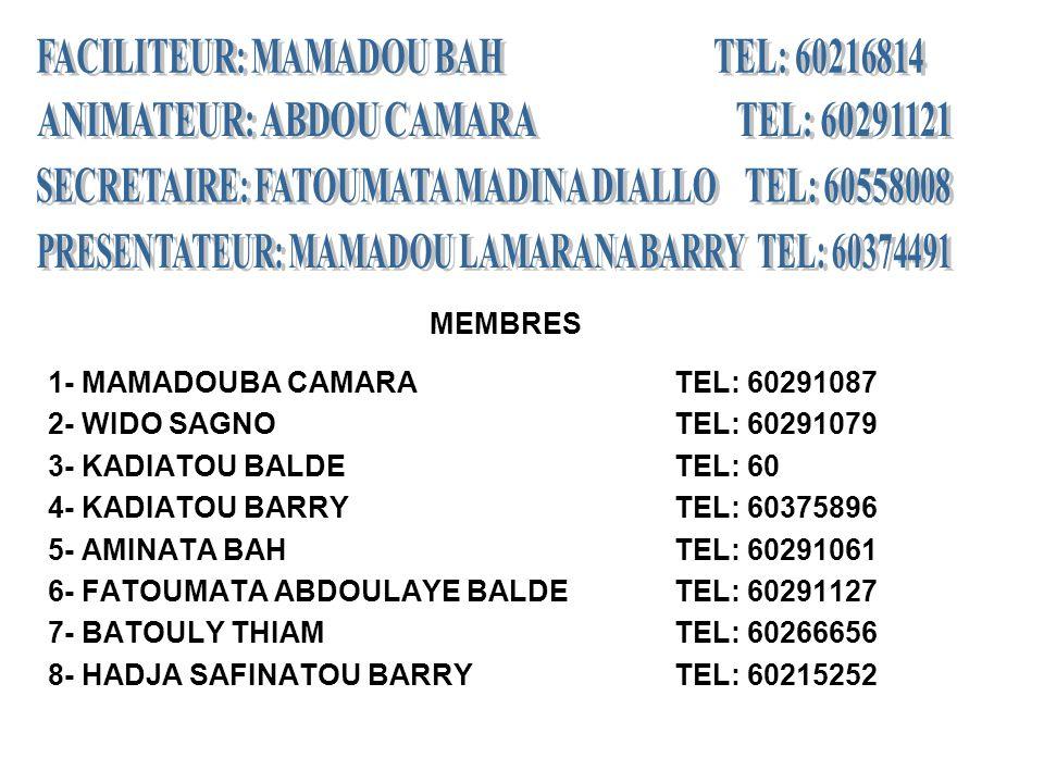 MEMBRES 1- MAMADOUBA CAMARATEL: 60291087 2- WIDO SAGNOTEL: 60291079 3- KADIATOU BALDETEL: 60 4- KADIATOU BARRYTEL: 60375896 5- AMINATA BAHTEL: 60291061 6- FATOUMATA ABDOULAYE BALDETEL: 60291127 7- BATOULY THIAMTEL: 60266656 8- HADJA SAFINATOU BARRYTEL: 60215252
