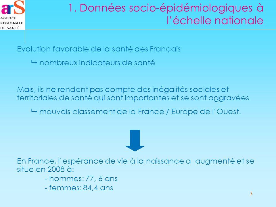 3 1. Données socio-épidémiologiques à léchelle nationale Evolution favorable de la santé des Français nombreux indicateurs de santé Mais, ils ne rende