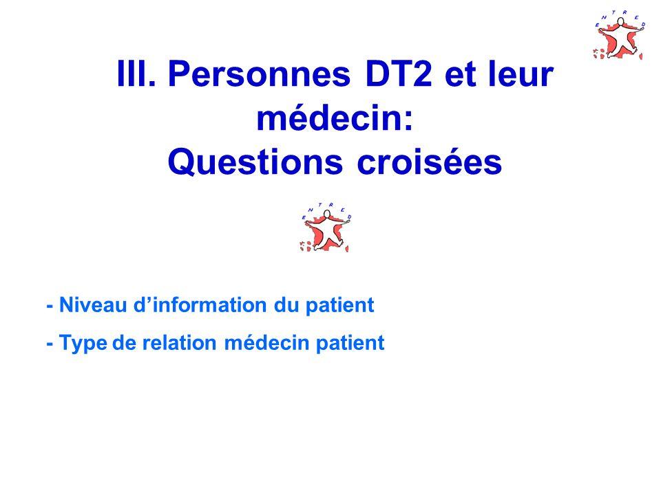 III. Personnes DT2 et leur médecin: Questions croisées - Niveau dinformation du patient - Type de relation médecin patient
