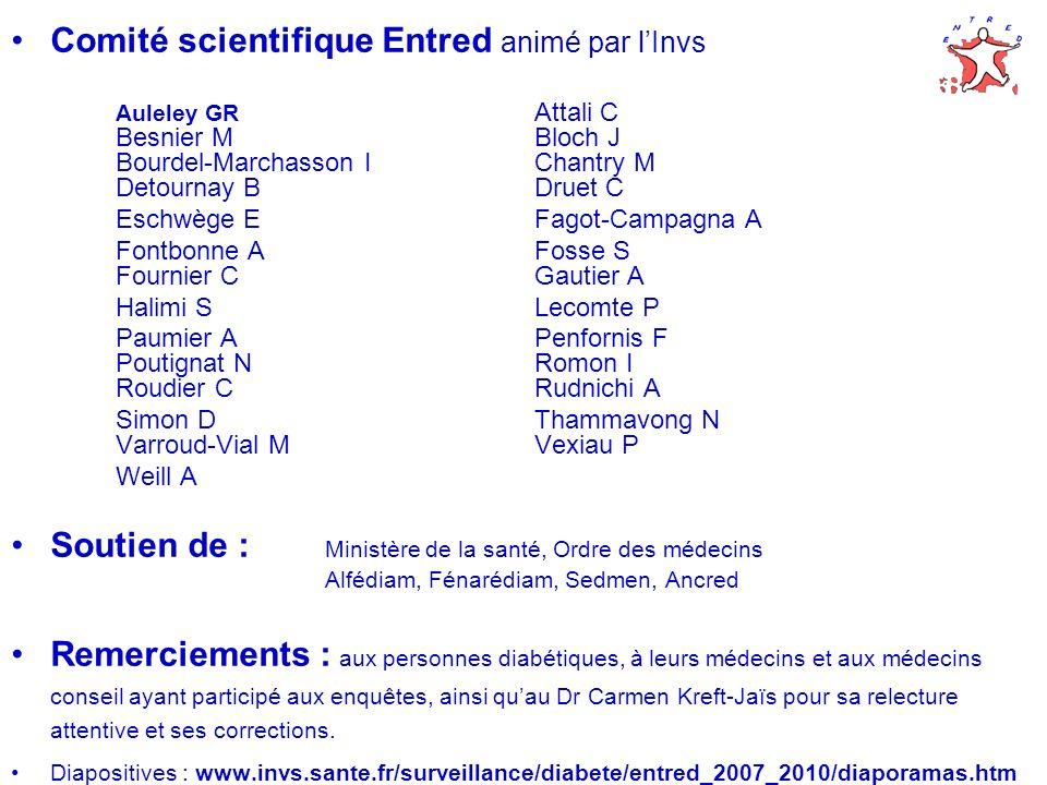 Comité scientifique Entred animé par lInvs Auleley GR Attali C Besnier MBloch J Bourdel-Marchasson IChantry M Detournay BDruet C Eschwège EFagot-Campa