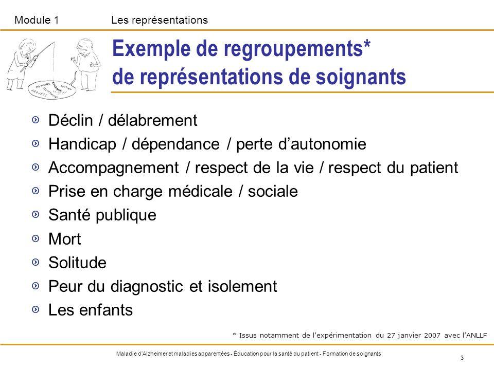Module 1Les représentations 3 Maladie dAlzheimer et maladies apparentées - Éducation pour la santé du patient - Formation de soignants Exemple de regr