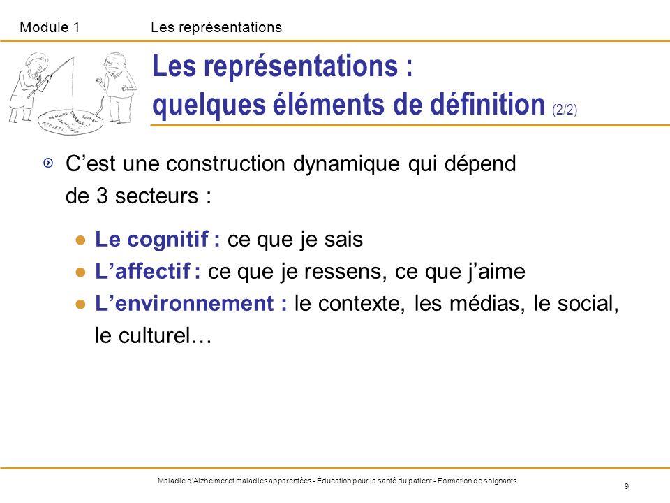 Module 1Les représentations 9 Maladie dAlzheimer et maladies apparentées - Éducation pour la santé du patient - Formation de soignants Les représentat