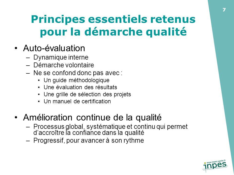 7 Principes essentiels retenus pour la démarche qualité Auto-évaluation –Dynamique interne –Démarche volontaire –Ne se confond donc pas avec : Un guid