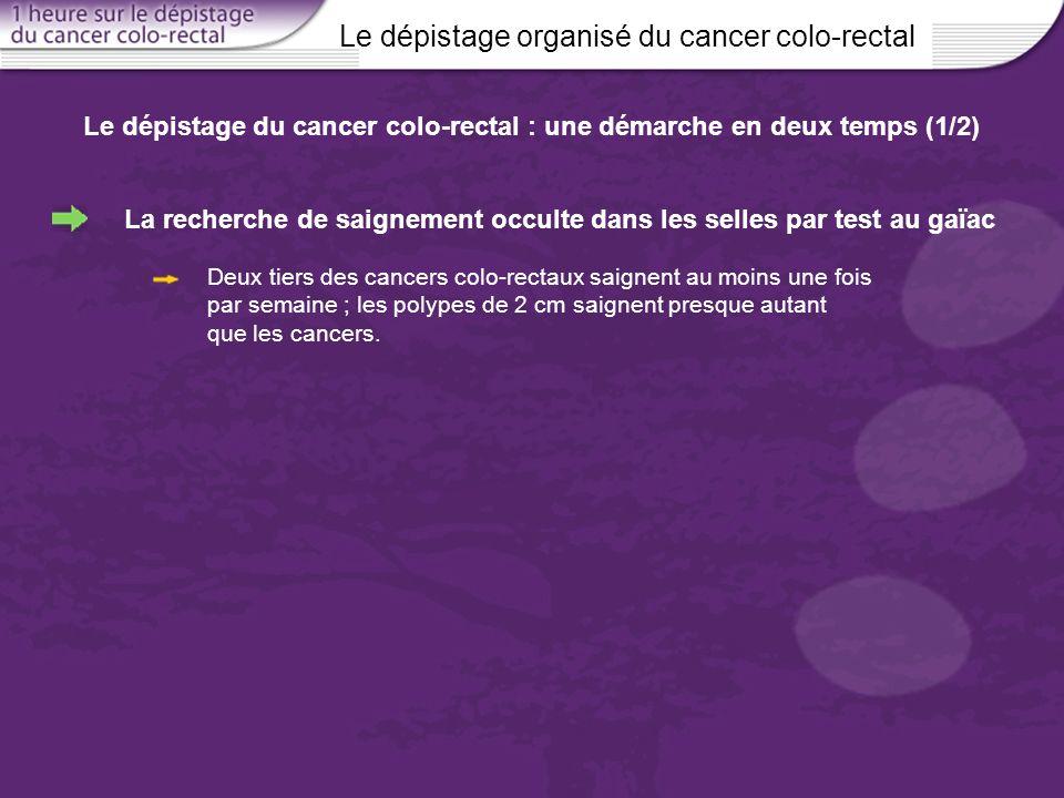 Le dépistage organisé du cancer colo-rectal Le dépistage du cancer colo-rectal : une démarche en deux temps (1/2) La recherche de saignement occulte d