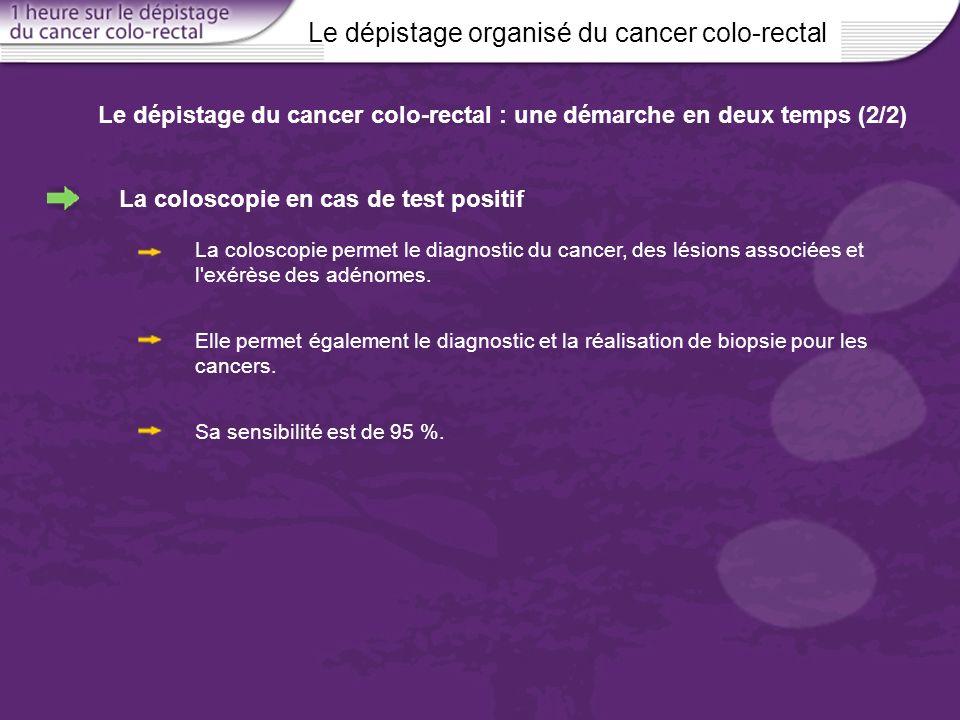 Le dépistage organisé du cancer colo-rectal La coloscopie en cas de test positif La coloscopie permet le diagnostic du cancer, des lésions associées e