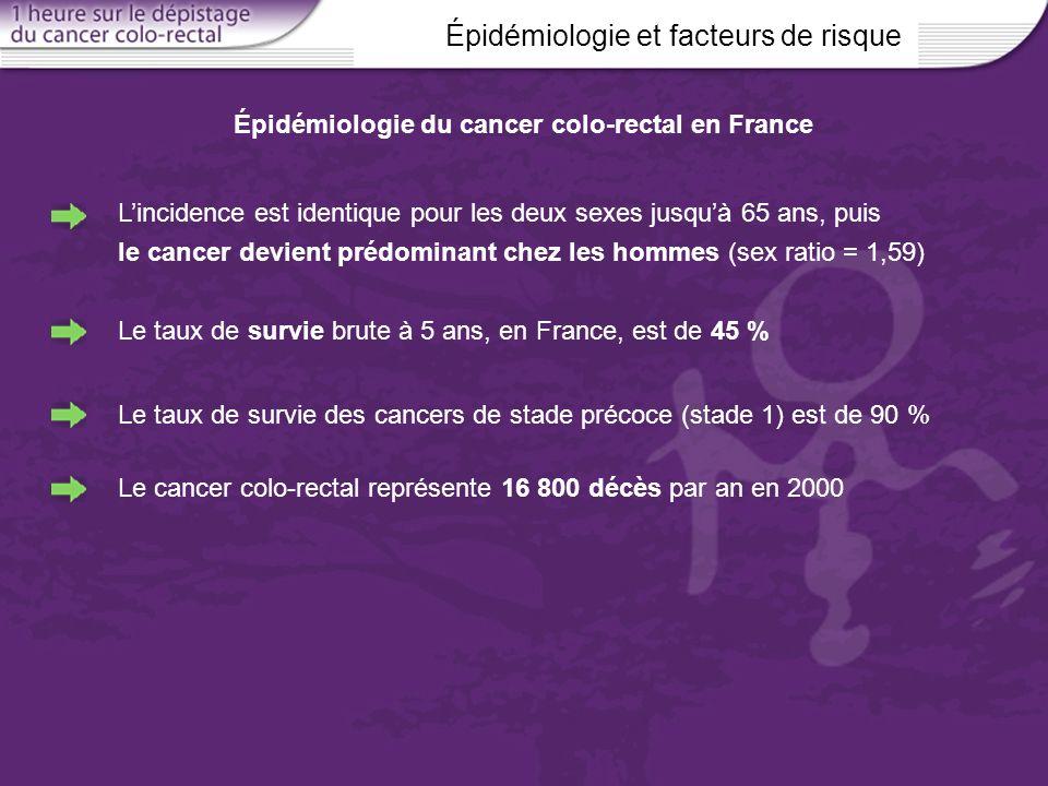 Épidémiologie et facteurs de risque Épidémiologie du cancer colo-rectal en France Lincidence est identique pour les deux sexes jusquà 65 ans, puis le