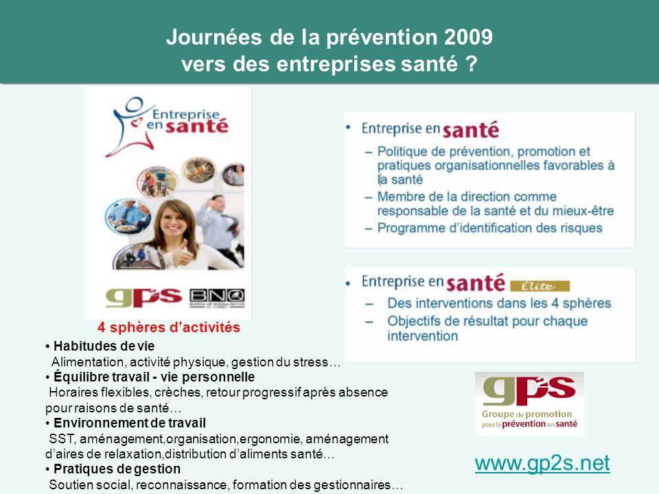 Journées de la prévention 2009 vers des entreprises santé ? Habitudes de vie Alimentation, activité physique, gestion du stress… Équilibre travail - v