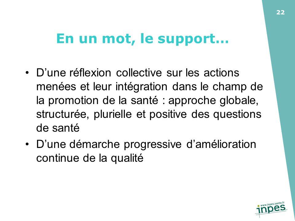 22 En un mot, le support… Dune réflexion collective sur les actions menées et leur intégration dans le champ de la promotion de la santé : approche gl