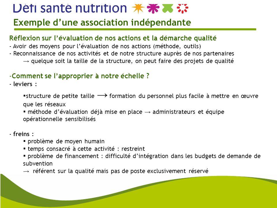 4 Suite aux Etats Généraux de la Prévention de septembre 2006 Aujourdhui, la FNES : 26 Instances régionales déducation et de promotion de santé (IREPS).