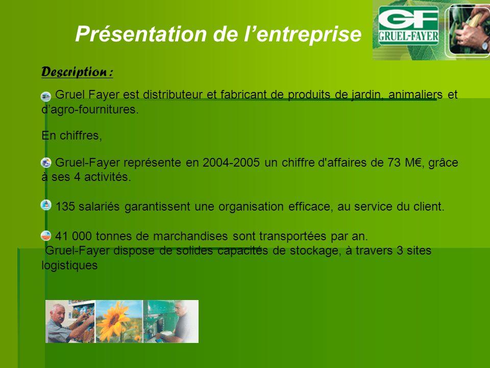 Présentation de lentreprise Description : Gruel Fayer est distributeur et fabricant de produits de jardin, animaliers et dagro-fournitures. En chiffre