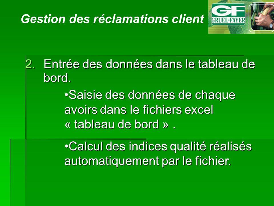 Gestion des réclamations client 3.Interpretations graphiques.