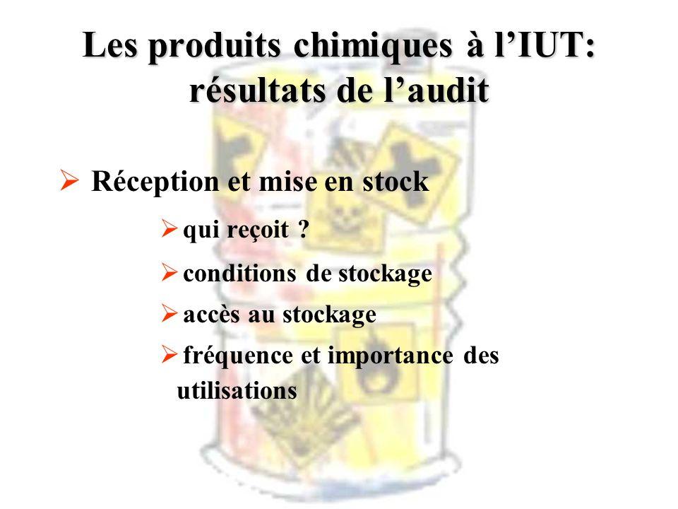 Les produits chimiques à lIUT: résultats de laudit Réception et mise en stock qui reçoit ? conditions de stockage accès au stockage fréquence et impor