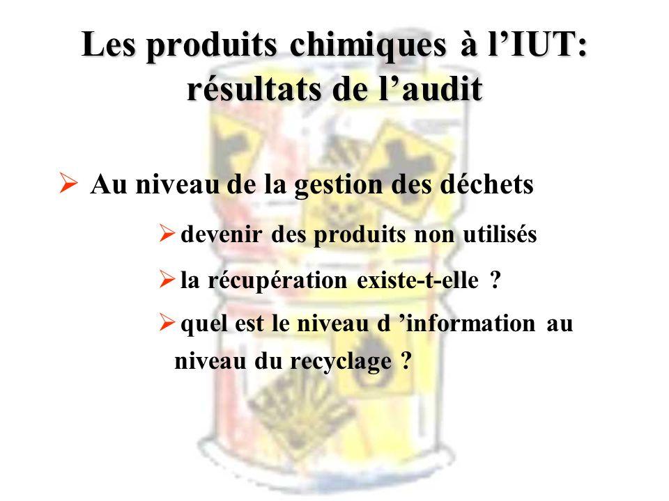 Les produits chimiques à lIUT: résultats de laudit Au niveau de la gestion des déchets devenir des produits non utilisés la récupération existe-t-elle
