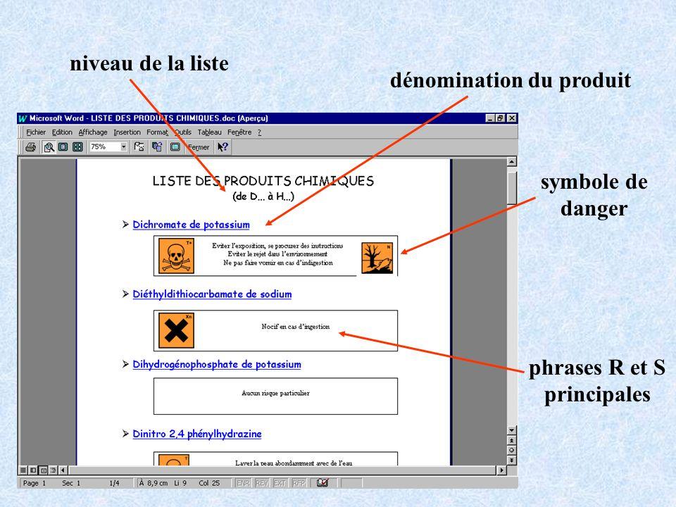 phrases R et S principales dénomination du produit symbole de danger niveau de la liste