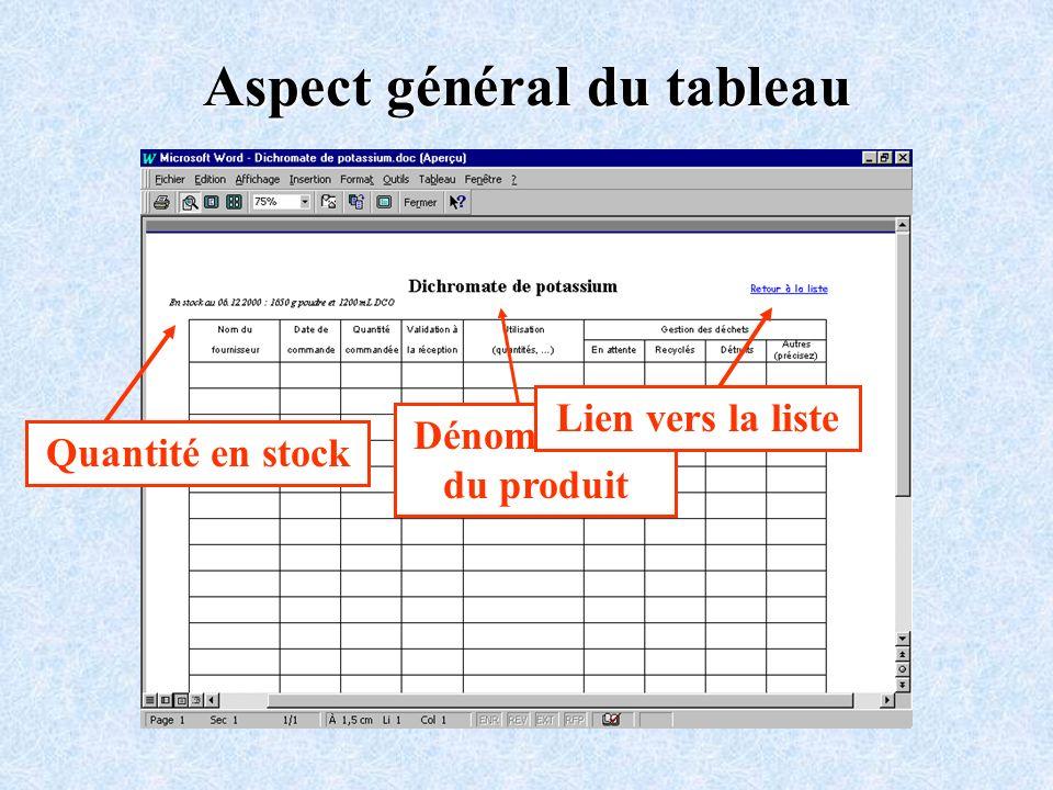 Aspect général du tableau Dénomination du produit Quantité en stock Lien vers la liste