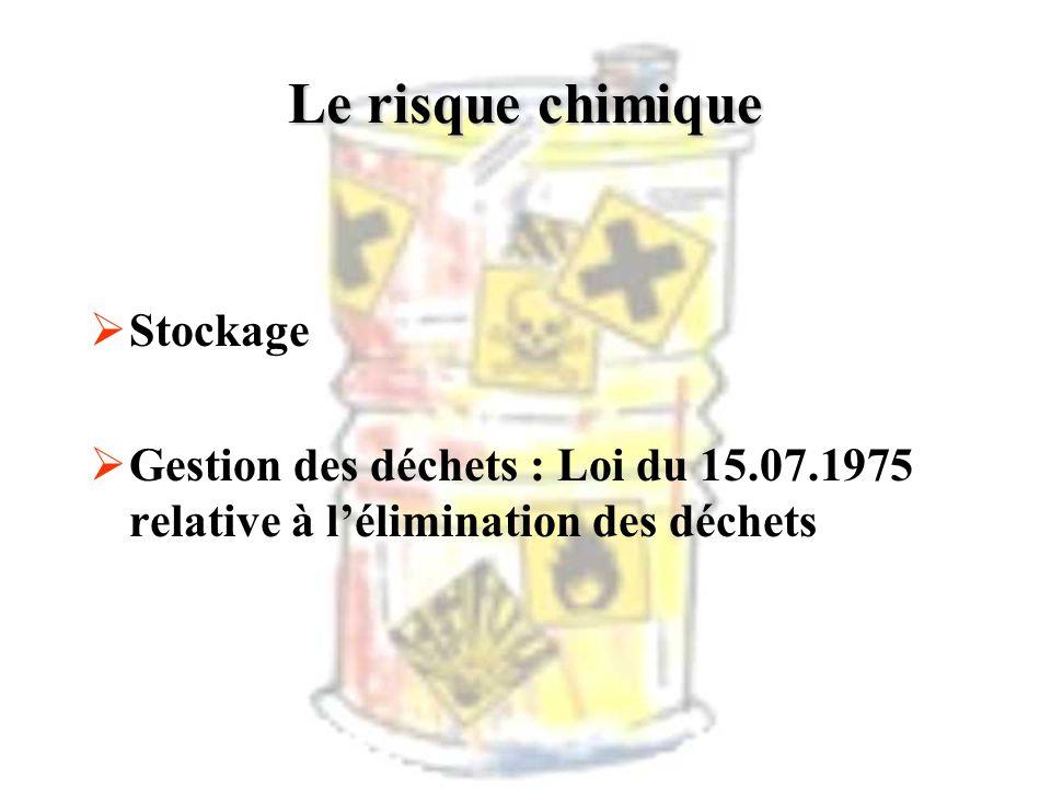 Le risque chimique Stockage Gestion des déchets : Loi du 15.07.1975 relative à lélimination des déchets