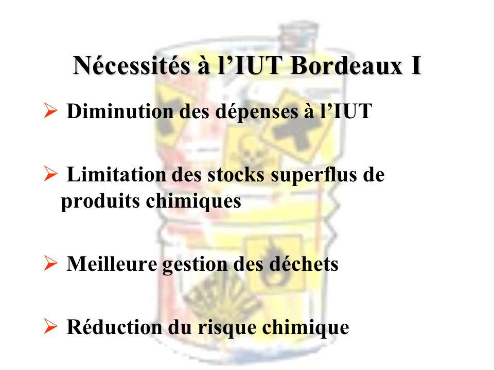 Nécessités à lIUT Bordeaux I Diminution des dépenses à lIUT Limitation des stocks superflus de produits chimiques Meilleure gestion des déchets Réduct