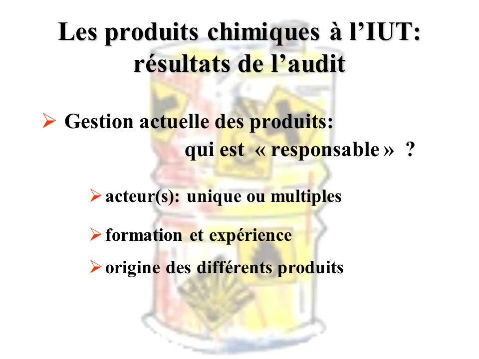 Les produits chimiques à lIUT: résultats de laudit Gestion actuelle des produits: qui est « responsable » ? acteur(s): unique ou multiples formation e