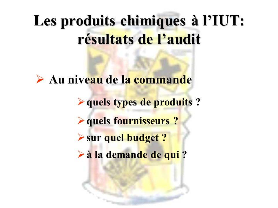 Les produits chimiques à lIUT: résultats de laudit Au niveau de la commande quels types de produits ? quels fournisseurs ? sur quel budget ? à la dema