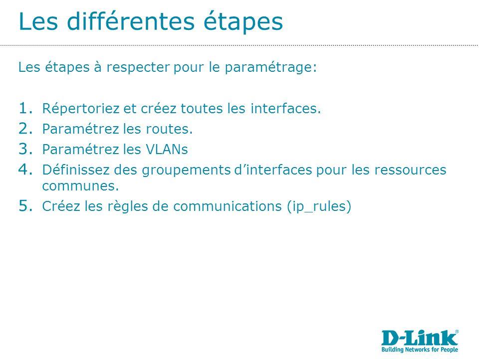 Les différentes étapes Les étapes à respecter pour le paramétrage: 1.