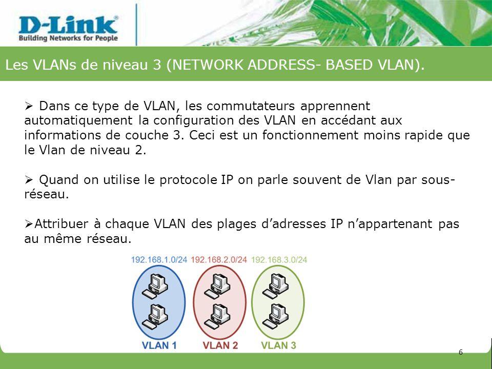 Dans ce type de VLAN, les commutateurs apprennent automatiquement la configuration des VLAN en accédant aux informations de couche 3. Ceci est un fonc