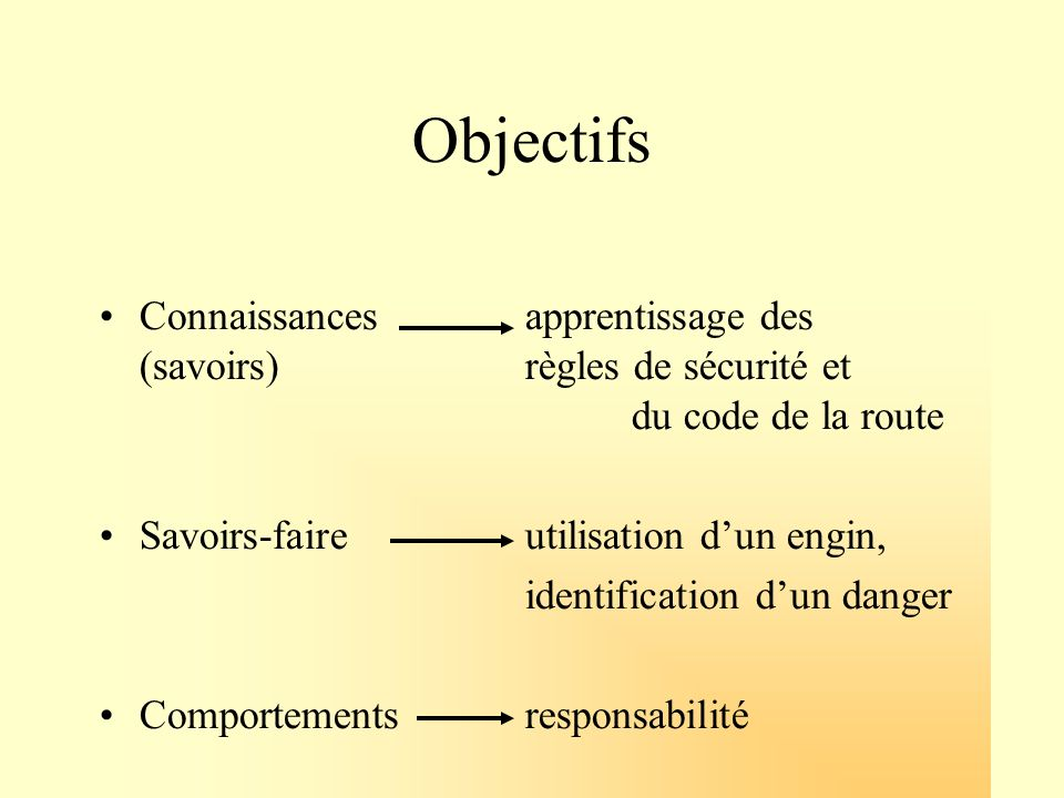 Objectifs Connaissancesapprentissage des (savoirs)règles de sécurité et du code de la route Savoirs-faireutilisation dun engin, identification dun dan