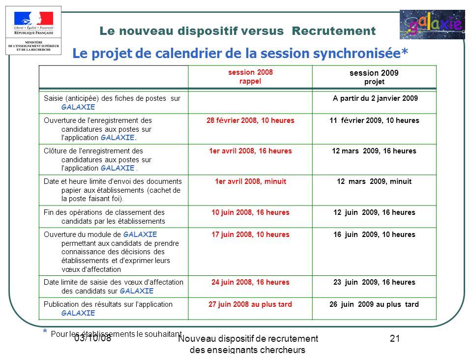 03/10/08 Nouveau dispositif de recrutement des enseignants chercheurs 21 Le nouveau dispositif versus Recrutement Le projet de calendrier de la sessio
