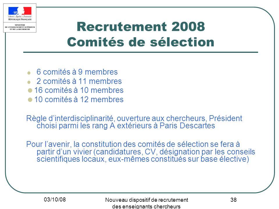 03/10/08 Nouveau dispositif de recrutement des enseignants chercheurs 38 Recrutement 2008 Comités de sélection 6 comités à 9 membres 2 comités à 11 me