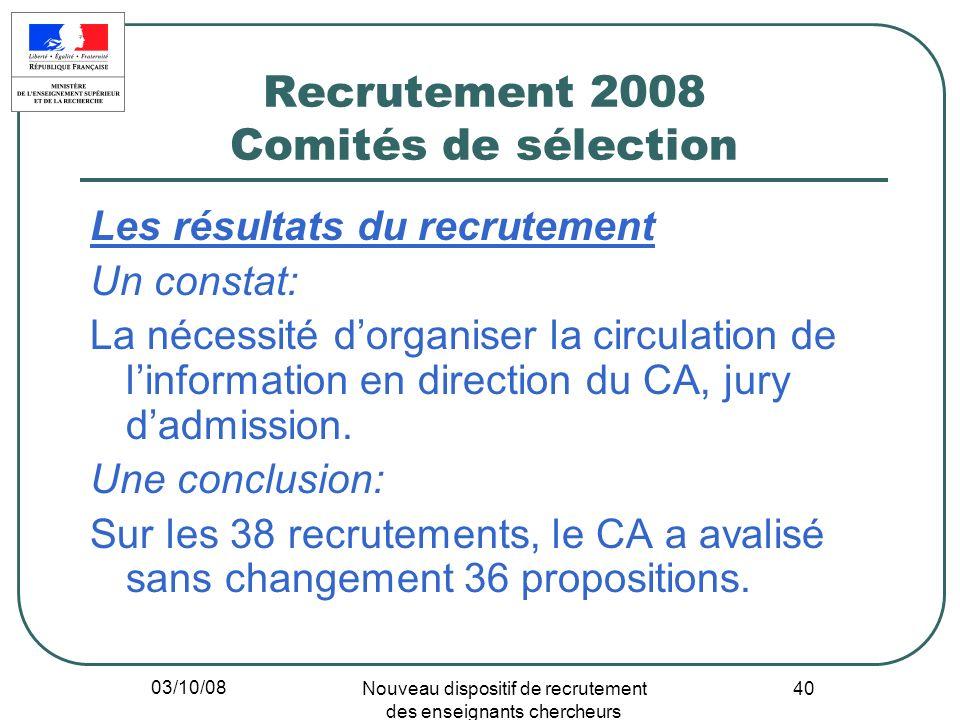 03/10/08 Nouveau dispositif de recrutement des enseignants chercheurs 40 Recrutement 2008 Comités de sélection Les résultats du recrutement Un constat