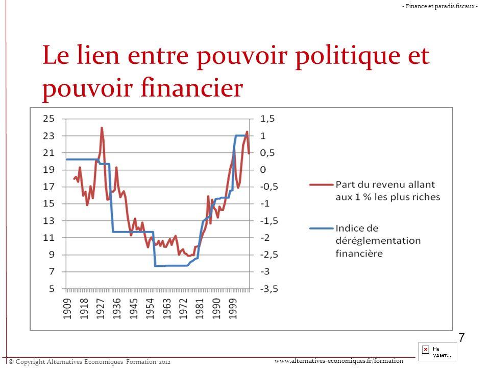 © Copyright Alternatives Economiques Formation 2012 www.alternatives-economiques.fr/formation - Finance et paradis fiscaux - 7 Le lien entre pouvoir politique et pouvoir financier