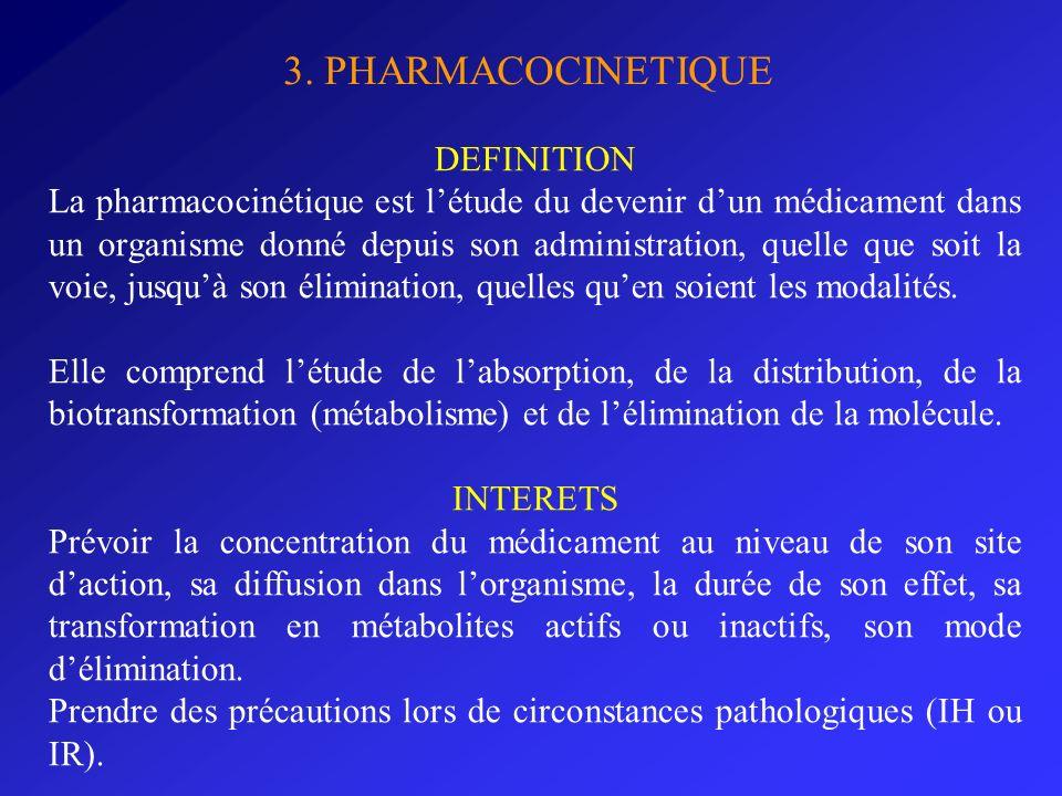 3. PHARMACOCINETIQUE DEFINITION La pharmacocinétique est létude du devenir dun médicament dans un organisme donné depuis son administration, quelle qu
