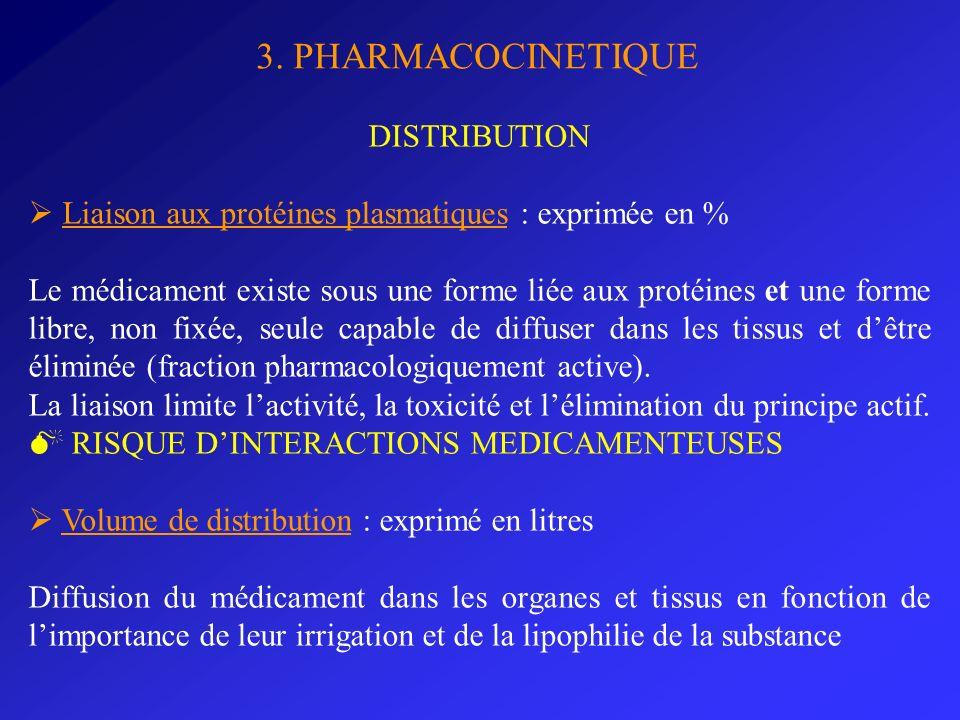 3. PHARMACOCINETIQUE DISTRIBUTION Liaison aux protéines plasmatiques : exprimée en % Le médicament existe sous une forme liée aux protéines et une for