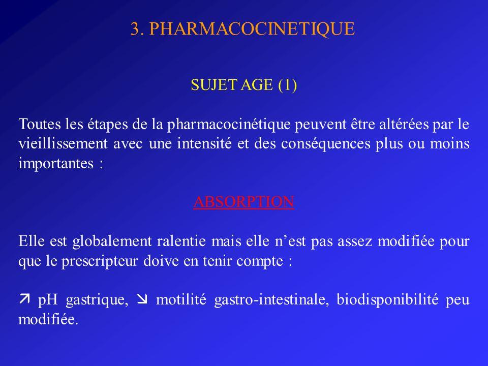3. PHARMACOCINETIQUE SUJET AGE (1) Toutes les étapes de la pharmacocinétique peuvent être altérées par le vieillissement avec une intensité et des con
