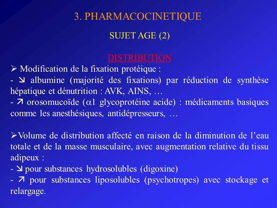 3. PHARMACOCINETIQUE SUJET AGE (2) DISTRIBUTION Modification de la fixation protéique : - albumine (majorité des fixations) par réduction de synthèse